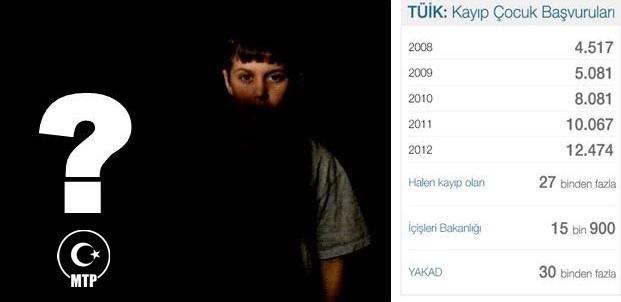 Photo of ÇOCUKLARIMIZ VE İDAM YASASI