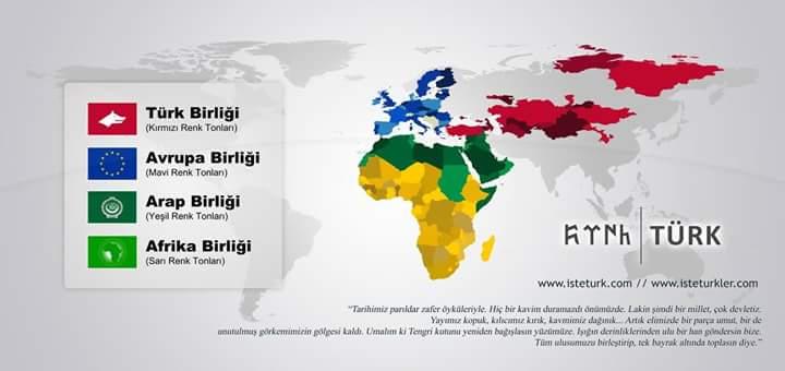 türk birliği ve diğerleri
